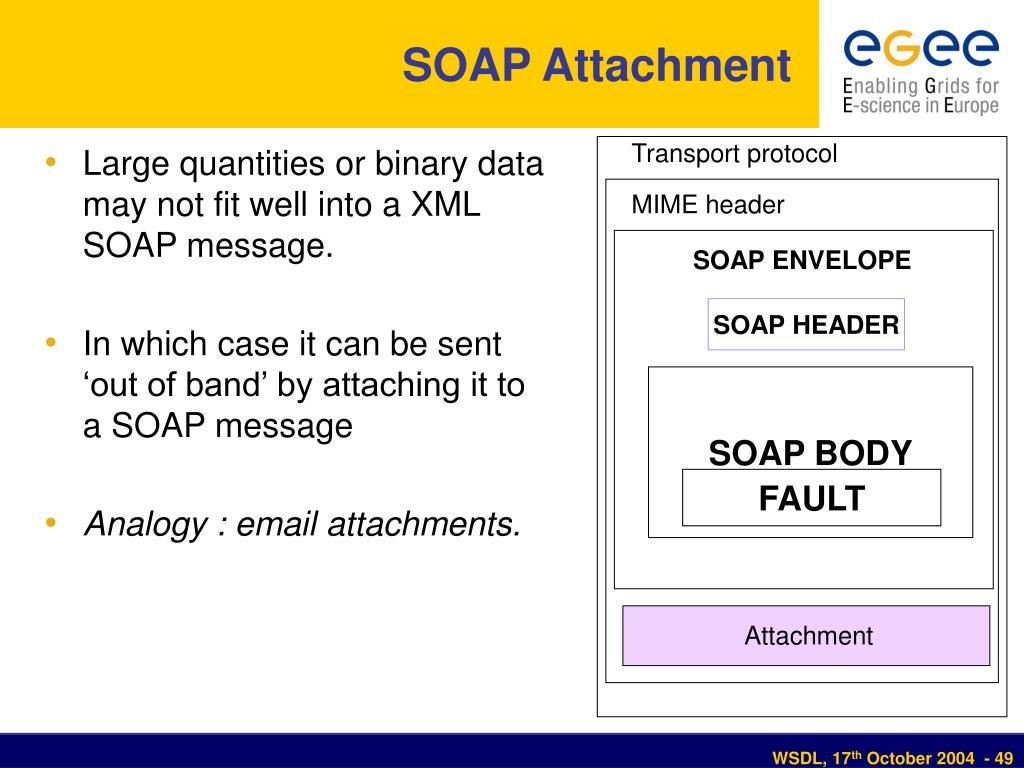 SOAP Attachment
