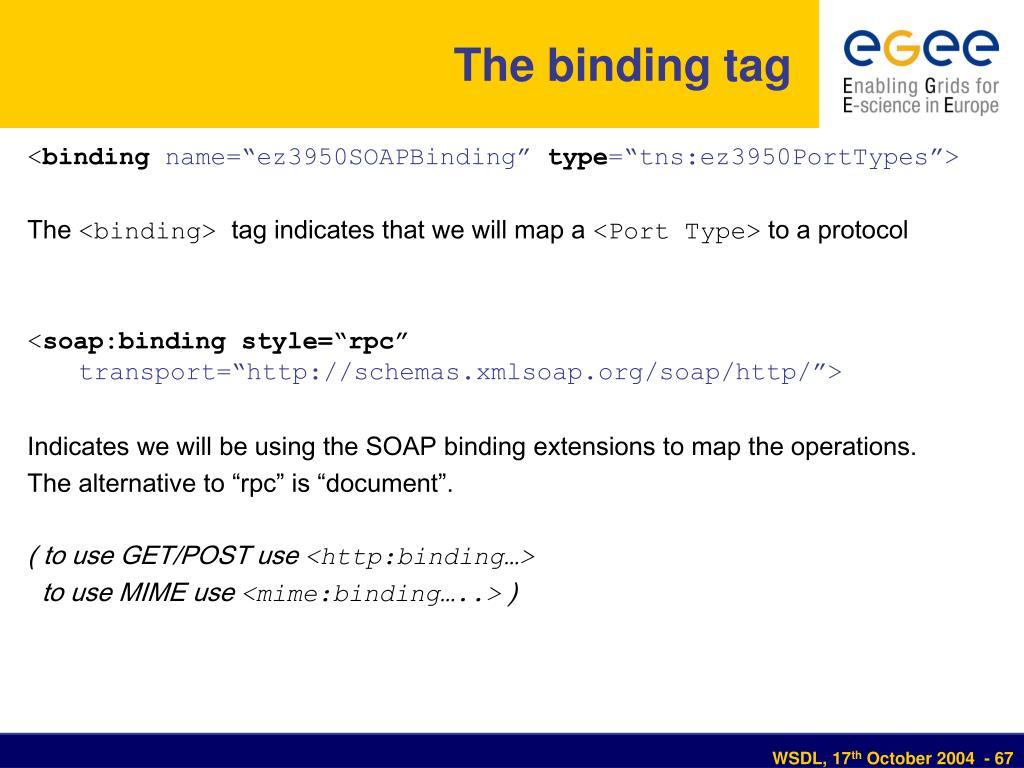 The binding tag