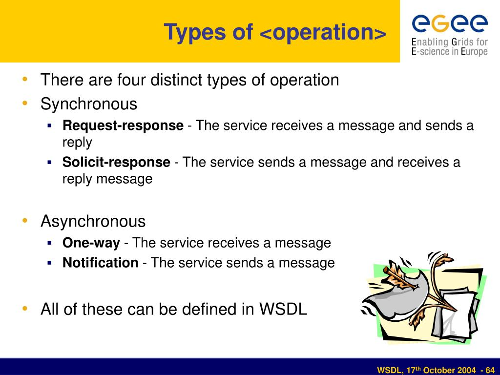 Types of <operation>
