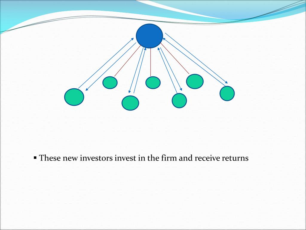 These new investors invest in the firm and receive returns