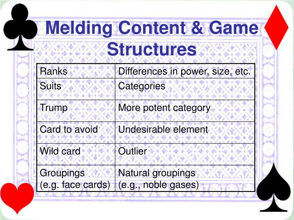 Melding Content & Game Structures