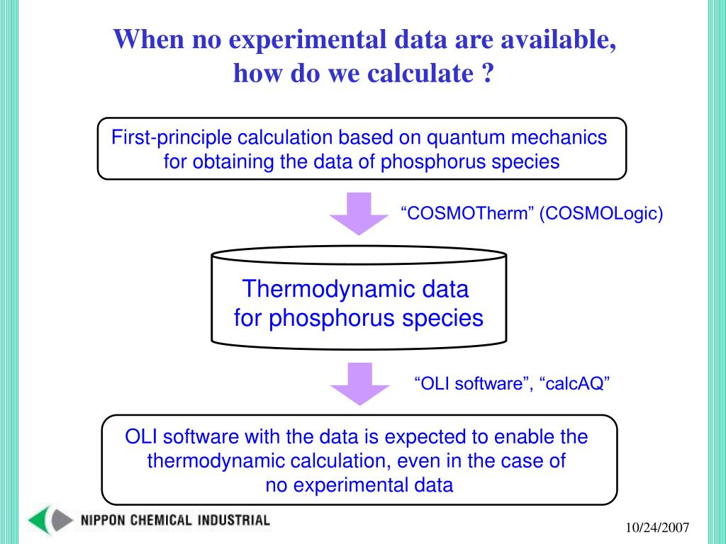 When no experimental data are available,