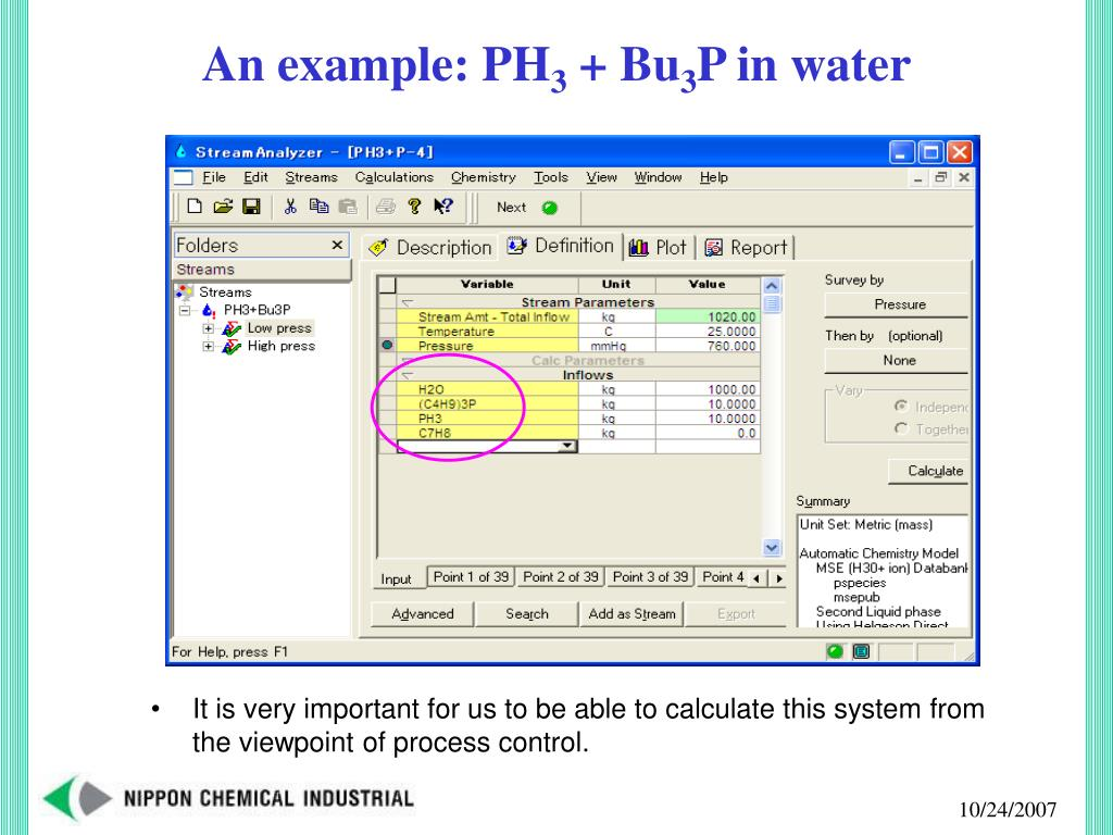 An example: PH