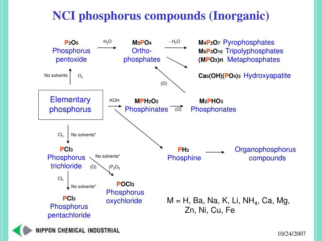 NCI phosphorus compounds (Inorganic)