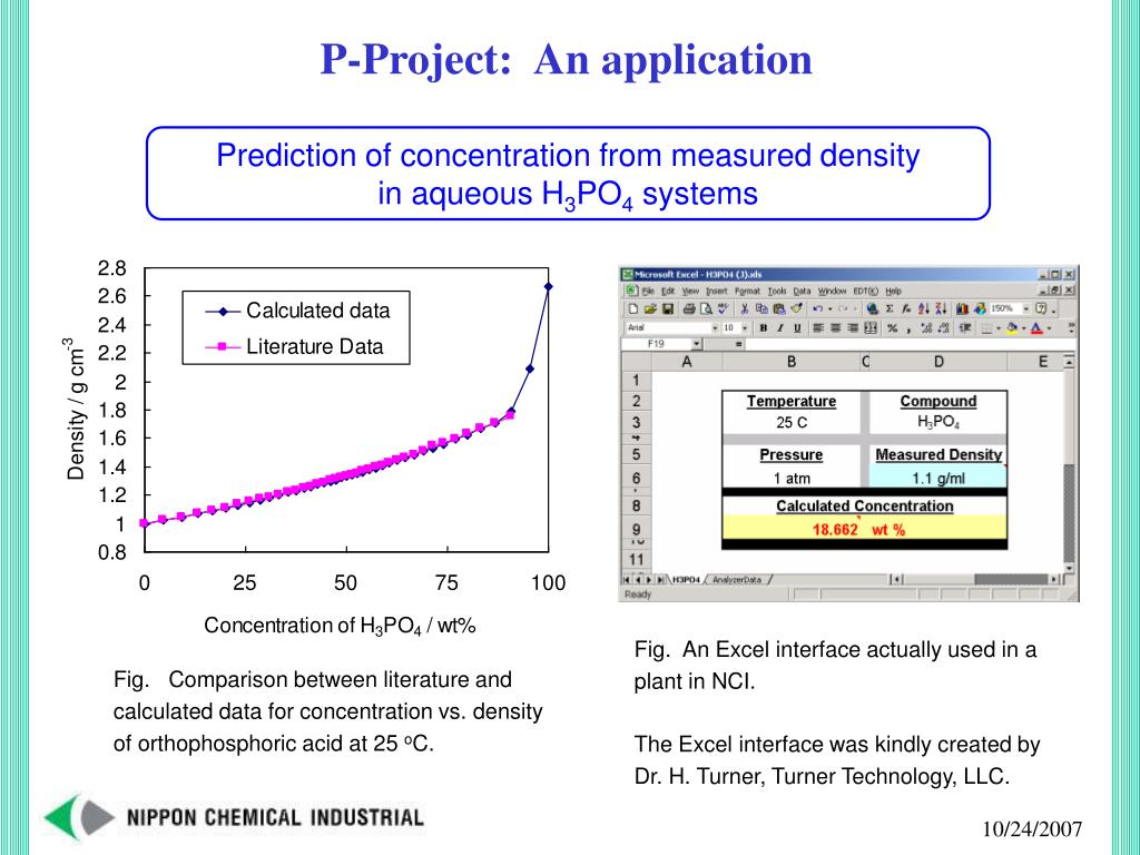 P-Project:  An application