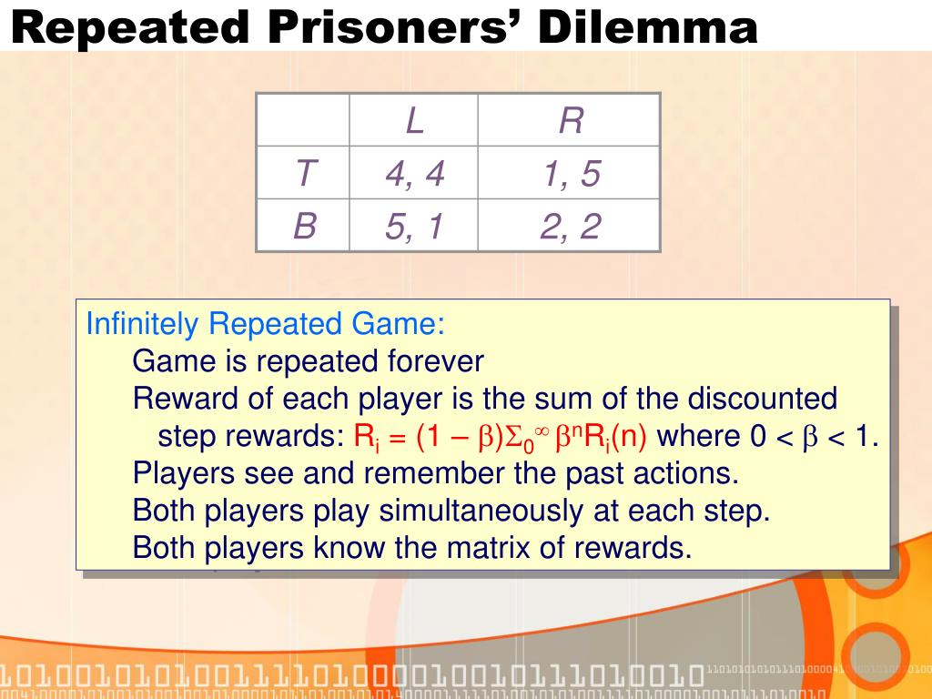 Repeated Prisoners' Dilemma