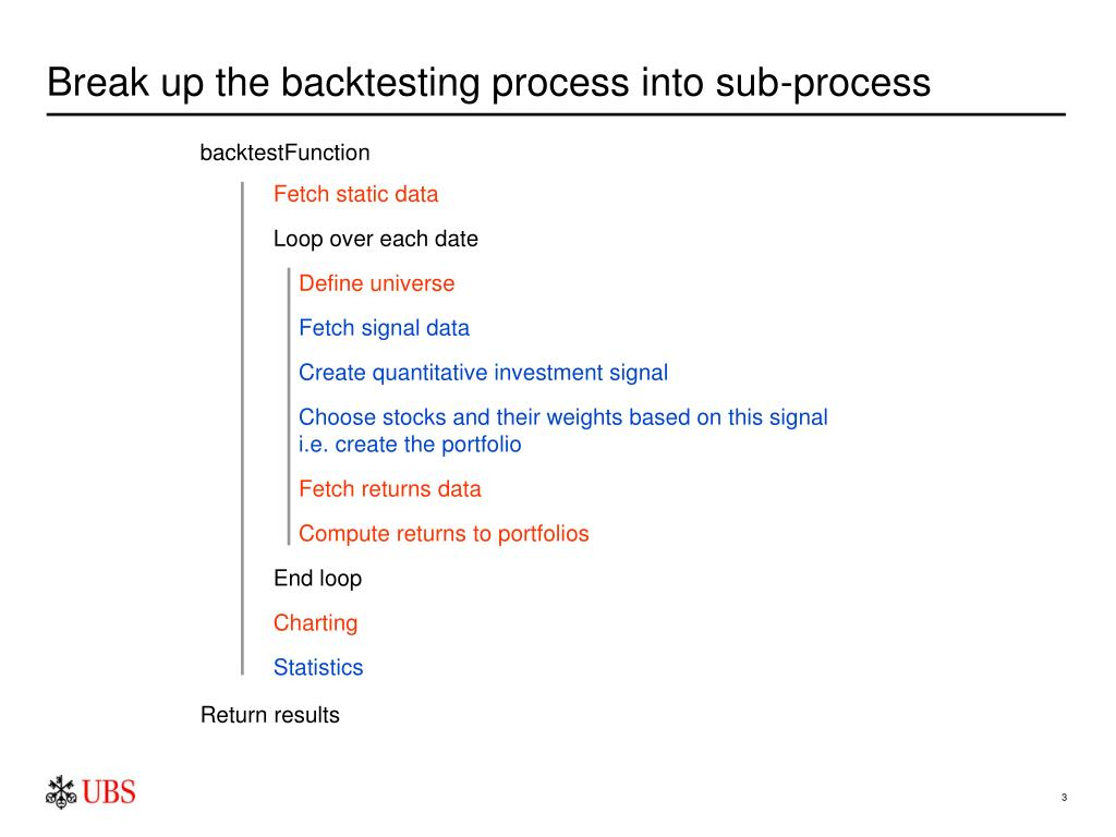 Break up the backtesting process into sub-process