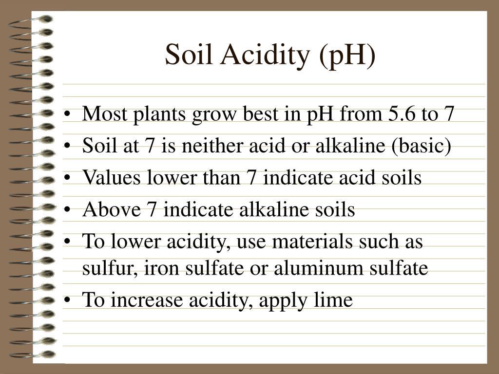 Soil Acidity (pH)