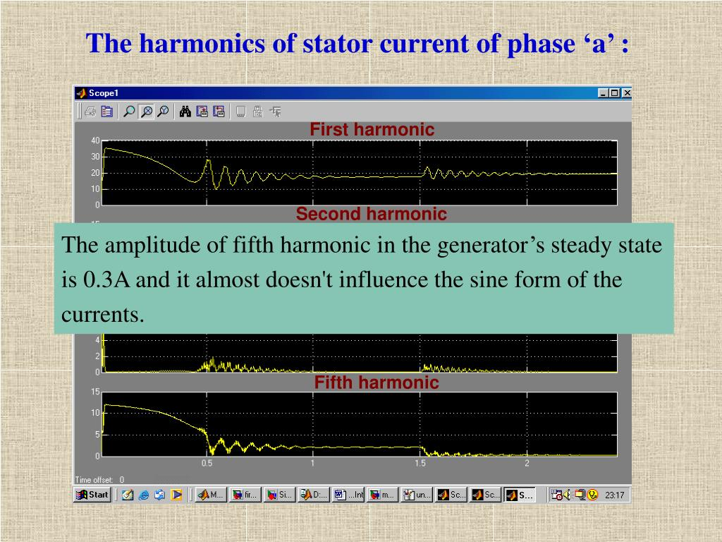 second harmonic generation thesis Two applications of second harmonic generation (shg), a nonlinear optical technique, are studied first, fresnel factors are used with a bond model to describe shg from vicinal silicon at five incidence angles: 75°, 22°, 30°, 45°, and 52.
