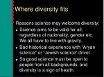 where diversity fits