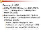 future of hsp
