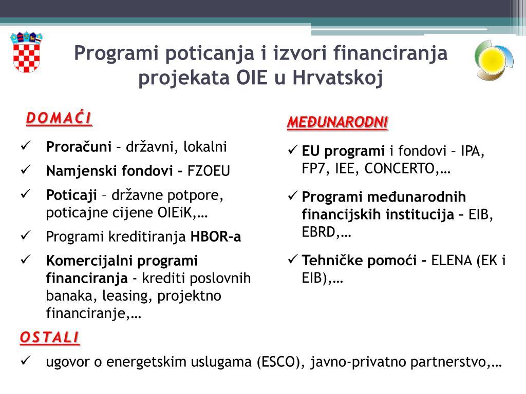 Programi poticanja i izvori financiranja projekata OIE u Hrvatskoj