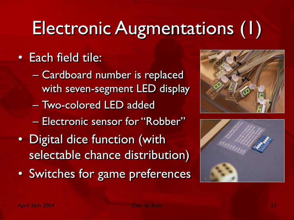 Electronic Augmentations (1)
