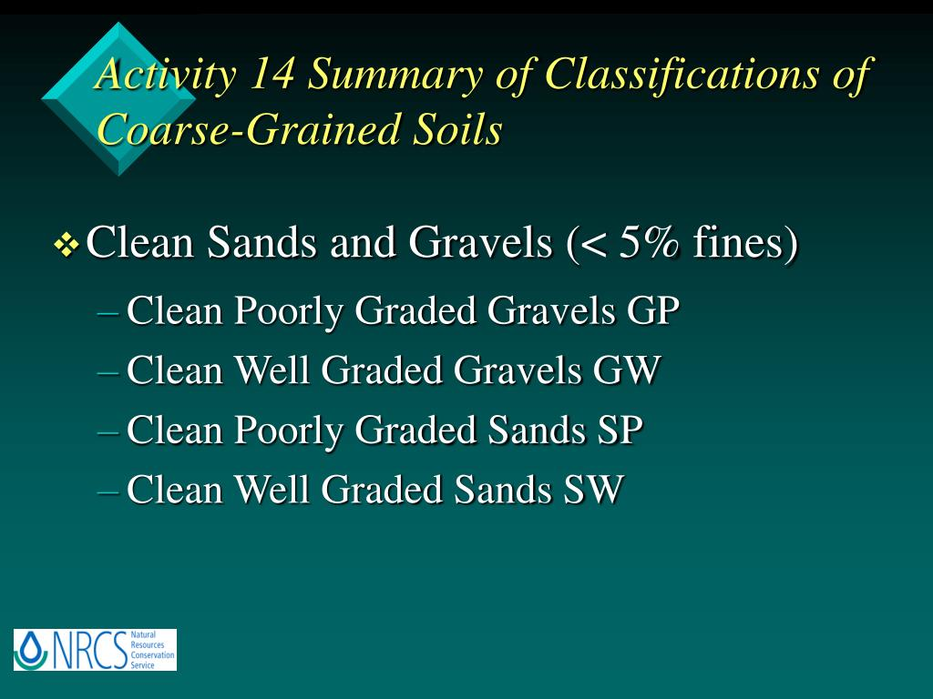 Activity 14 Summary of Classifications of Coarse-Grained Soils
