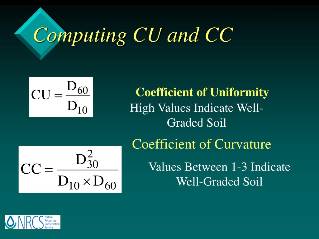 Computing CU and CC
