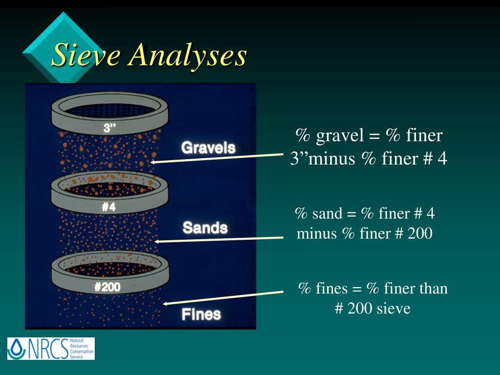 """% gravel = % finer 3""""minus % finer # 4"""