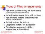 types of filing arrangements