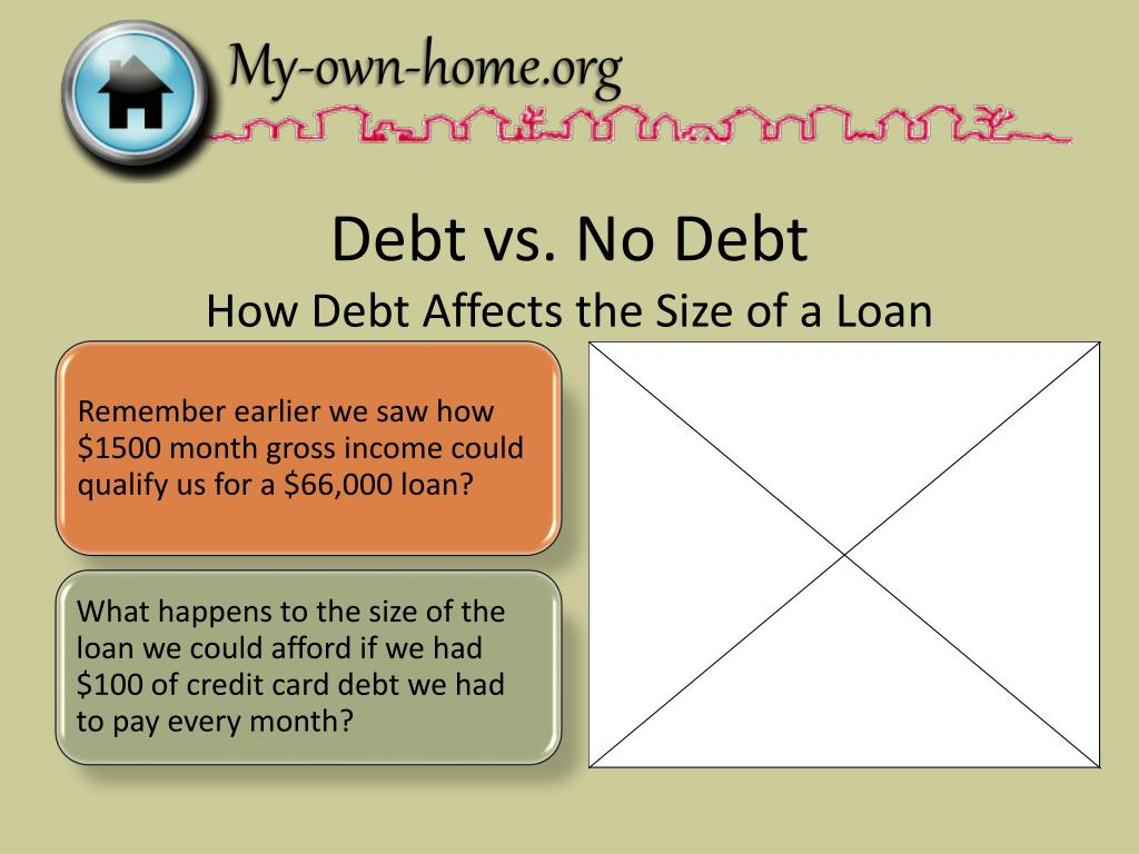 Debt vs. No Debt