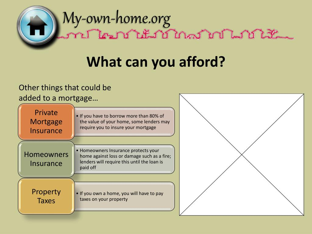 What can you afford?