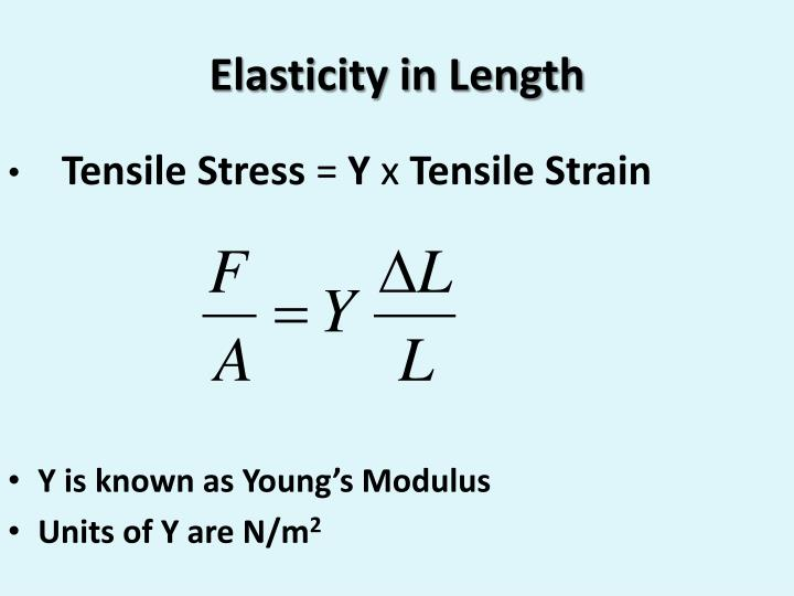 Elasticity in Length