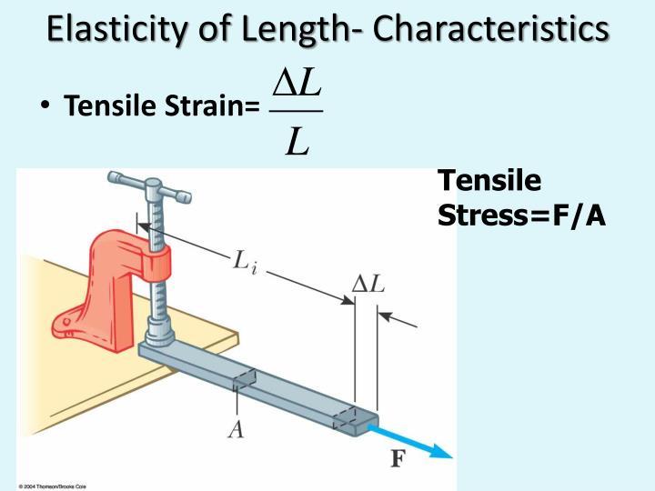 Elasticity of Length- Characteristics