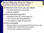 home buying process step 1 determine homeownership needs