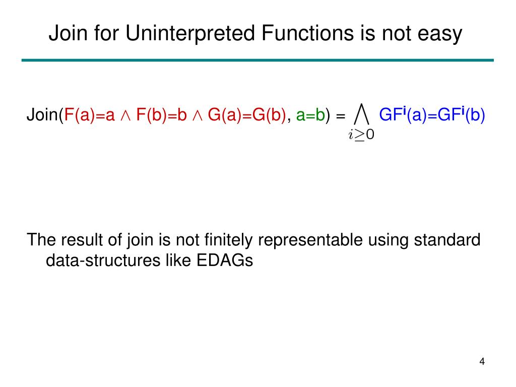 Join for Uninterpreted Functions is not easy