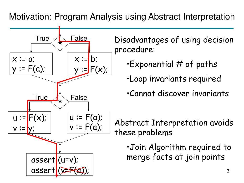 Motivation: Program Analysis using Abstract Interpretation