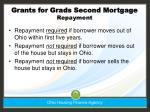 grants for grads second mortgage repayment
