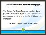 grants for grads second mortgage28