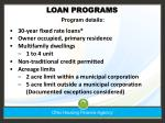 loan programs21