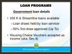 loan programs22