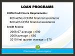 loan programs24