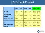 u s economic forecast