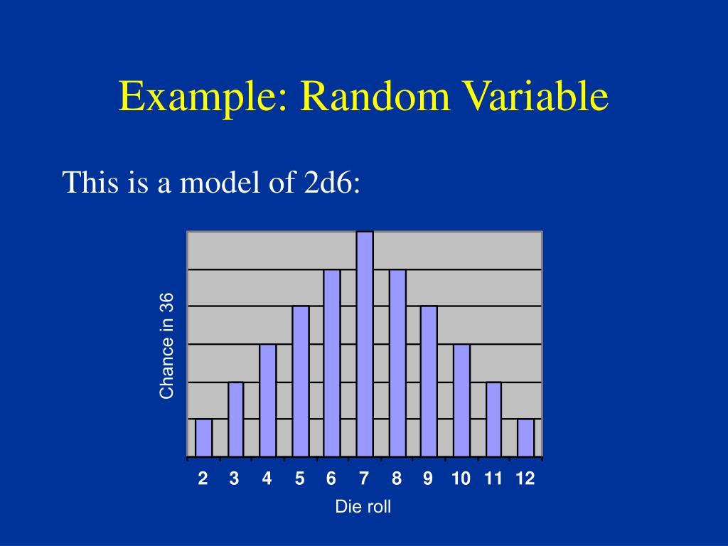 Example: Random Variable
