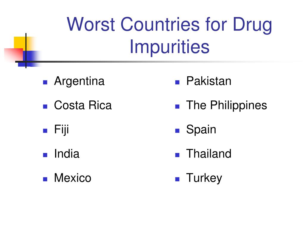 Worst Countries for Drug Impurities