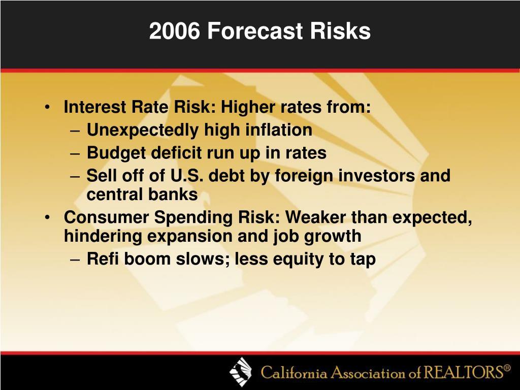 2006 Forecast Risks