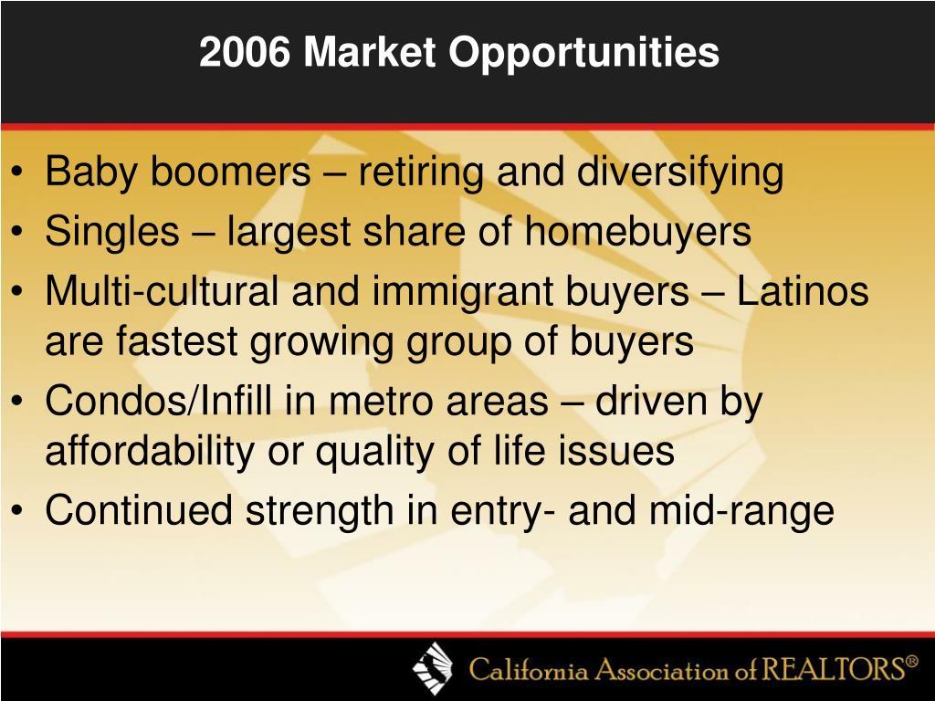 2006 Market Opportunities