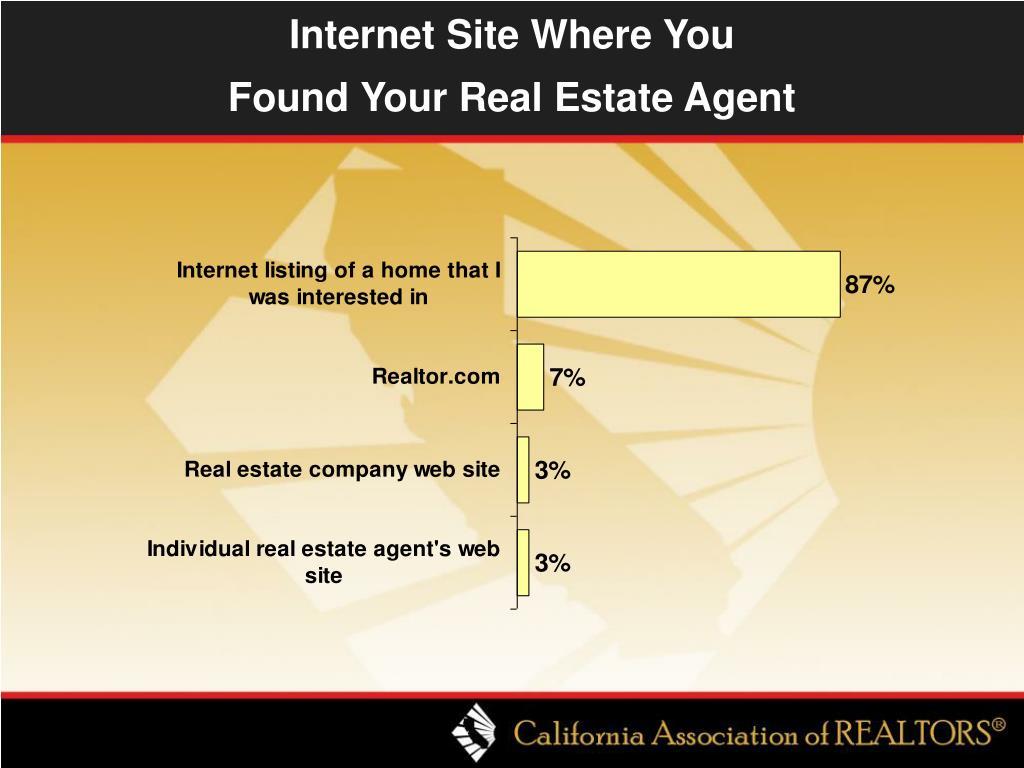 Internet Site Where You