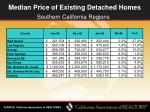 median price of existing detached homes45