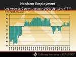 nonfarm employment39