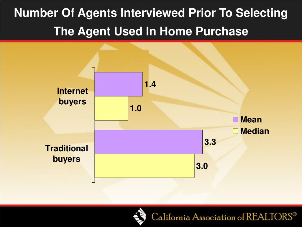 Number Of Agents Interviewed Prior To Selecting The Agent Used In Home Purchase