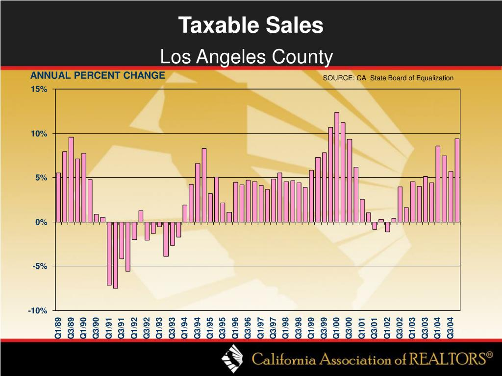 Taxable Sales