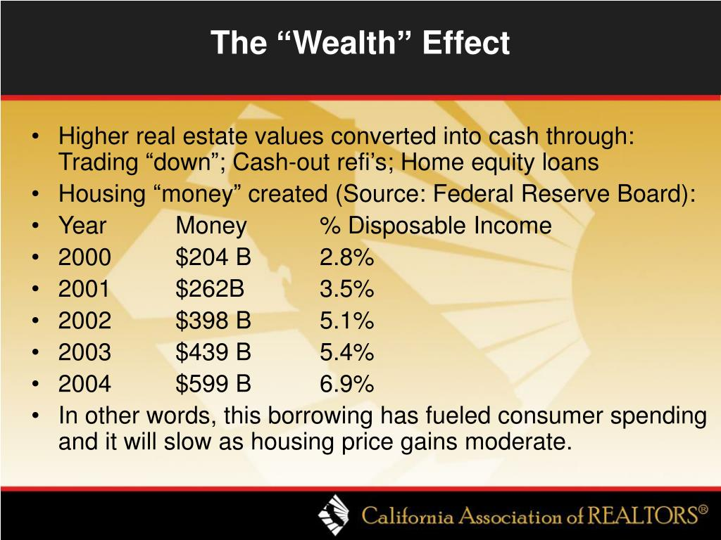 """The """"Wealth"""" Effect"""
