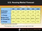 u s housing market forecast