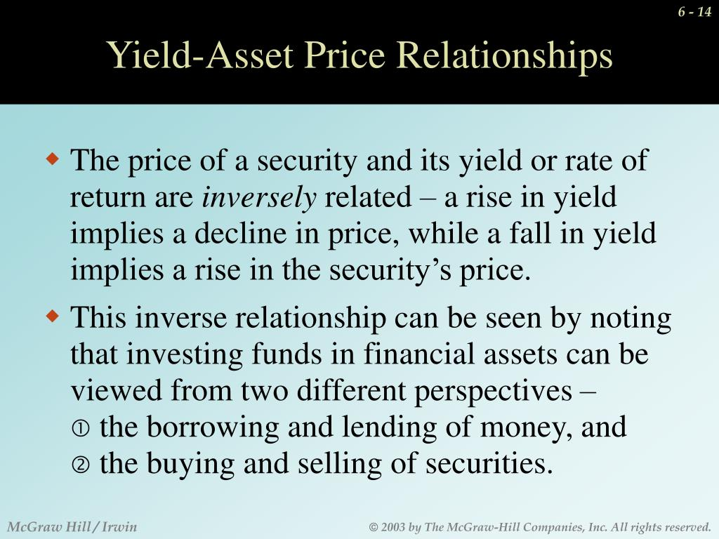 Yield-Asset Price Relationships