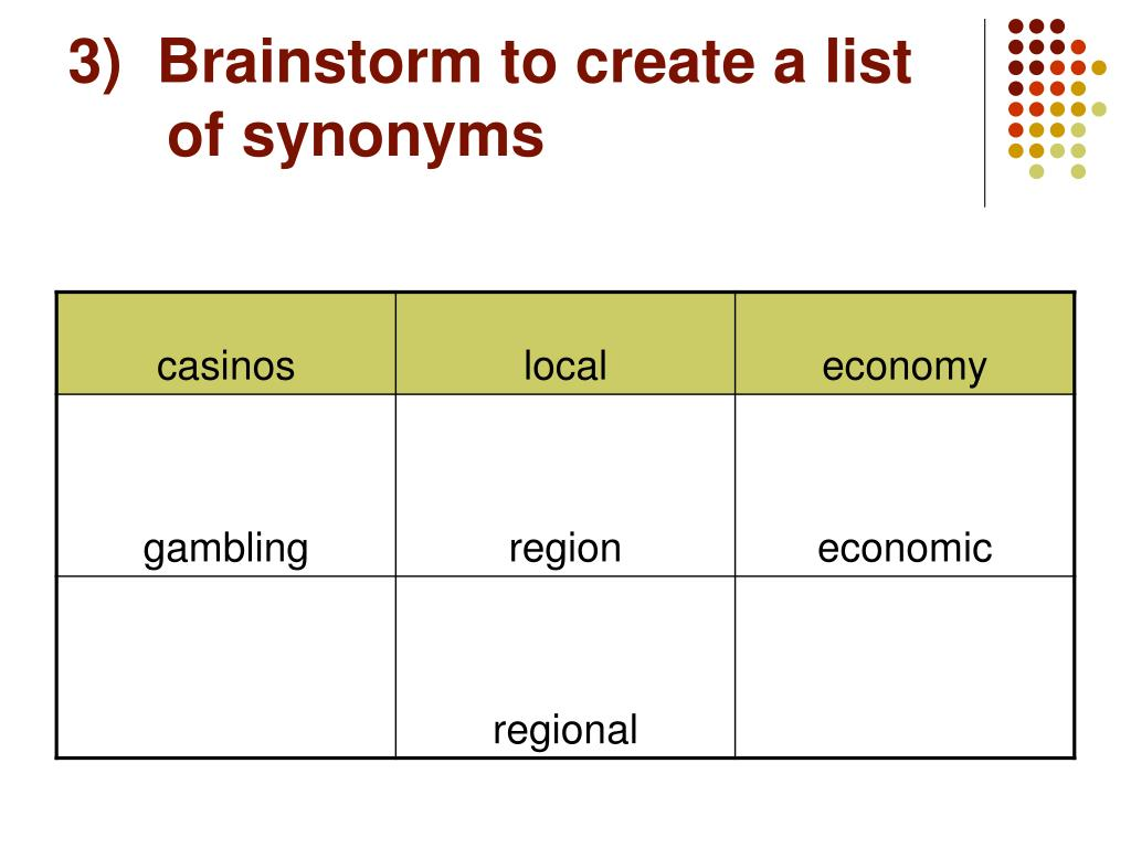 3)  Brainstorm to create a list of synonyms