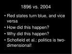 1896 vs 2004