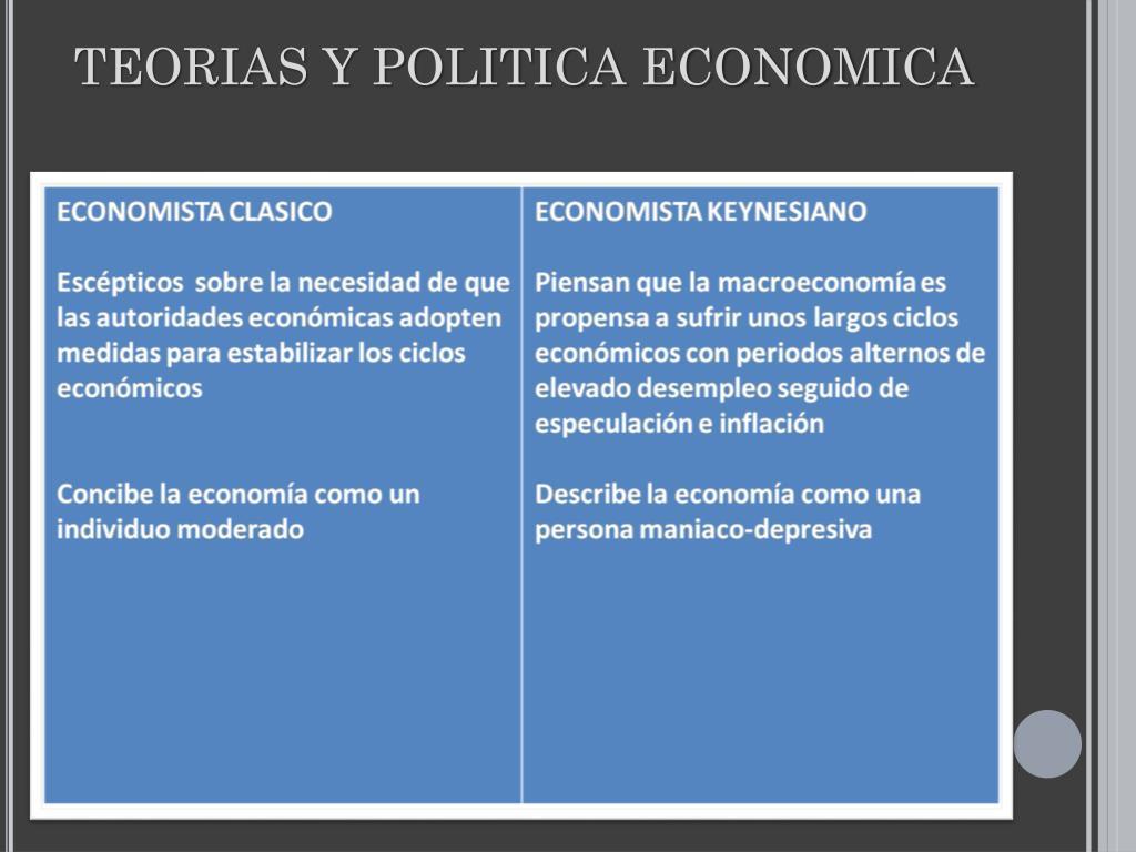 TEORIAS Y POLITICA ECONOMICA