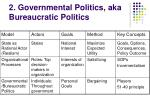 2 governmental politics aka bureaucratic politics